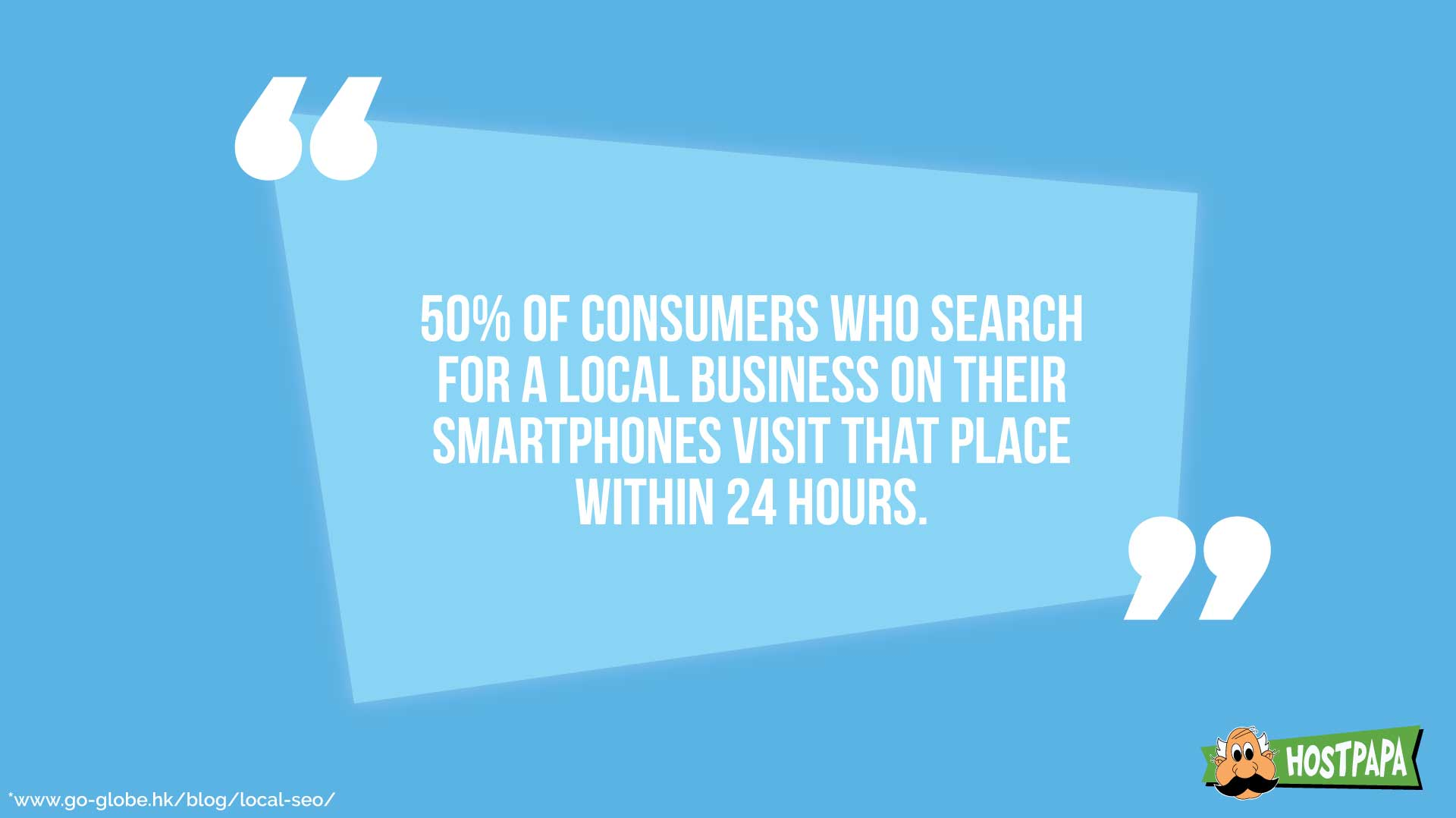 Customers that search a local business through their smartphones, visit that place within 24 hrs