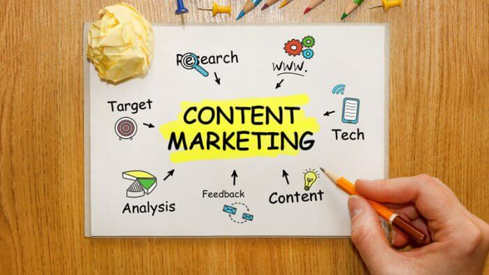 Create relevant, valuable and consistent content