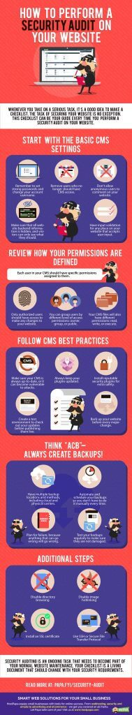 Infographic about performing website security audit