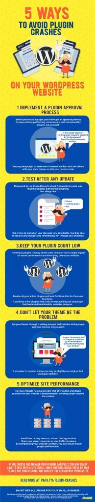 infographic about wordpress plugins