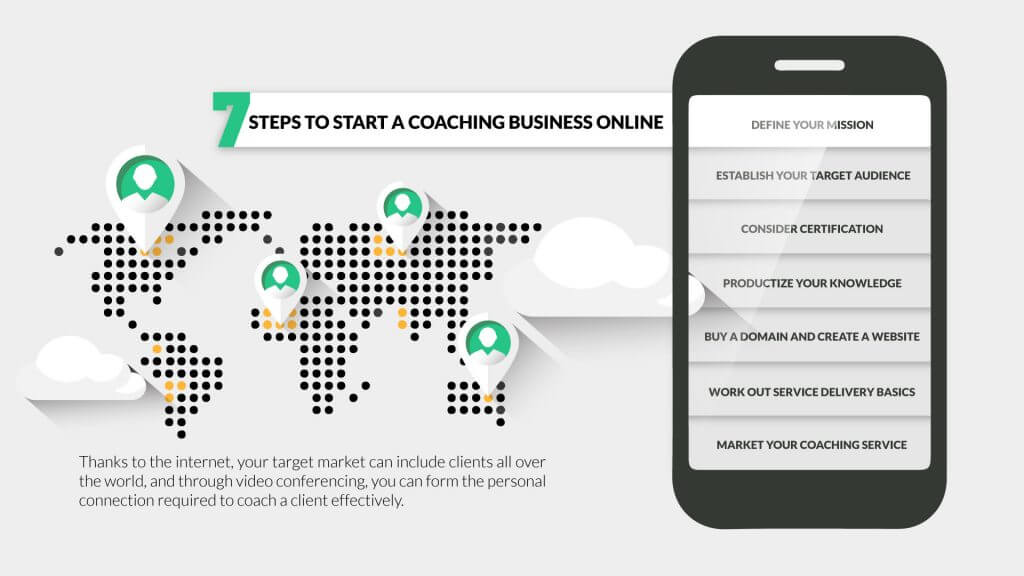 steps-to-start-a-coaching-business-graphic