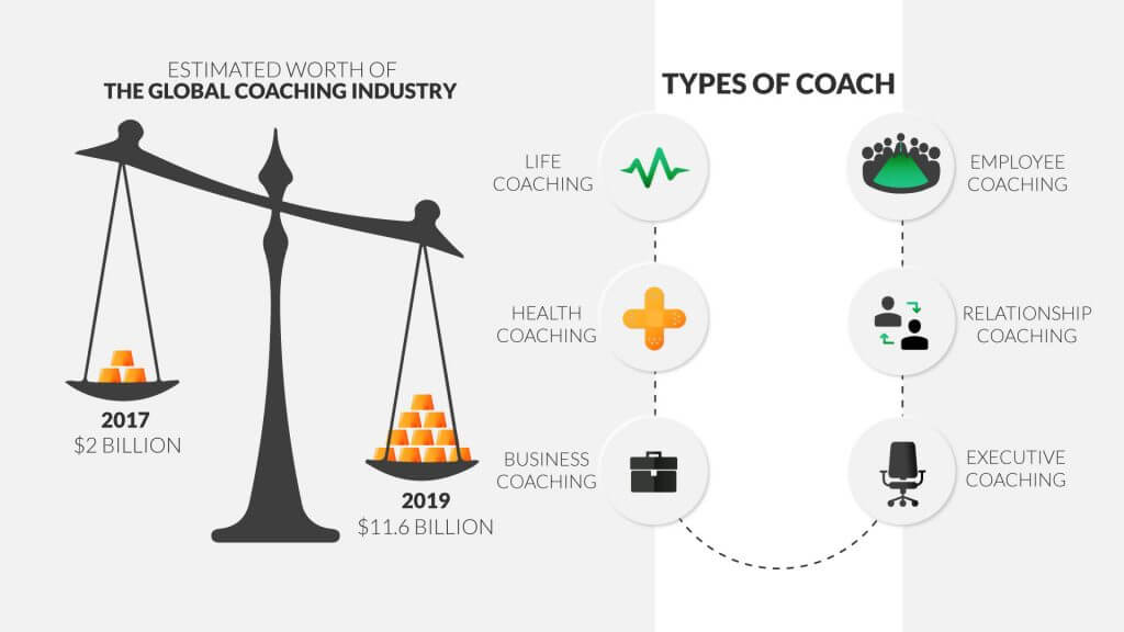 becoming-a-coach-statistics-1